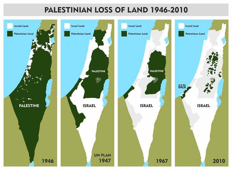 Loss of Palestinian Land 1946-2010 (photo)